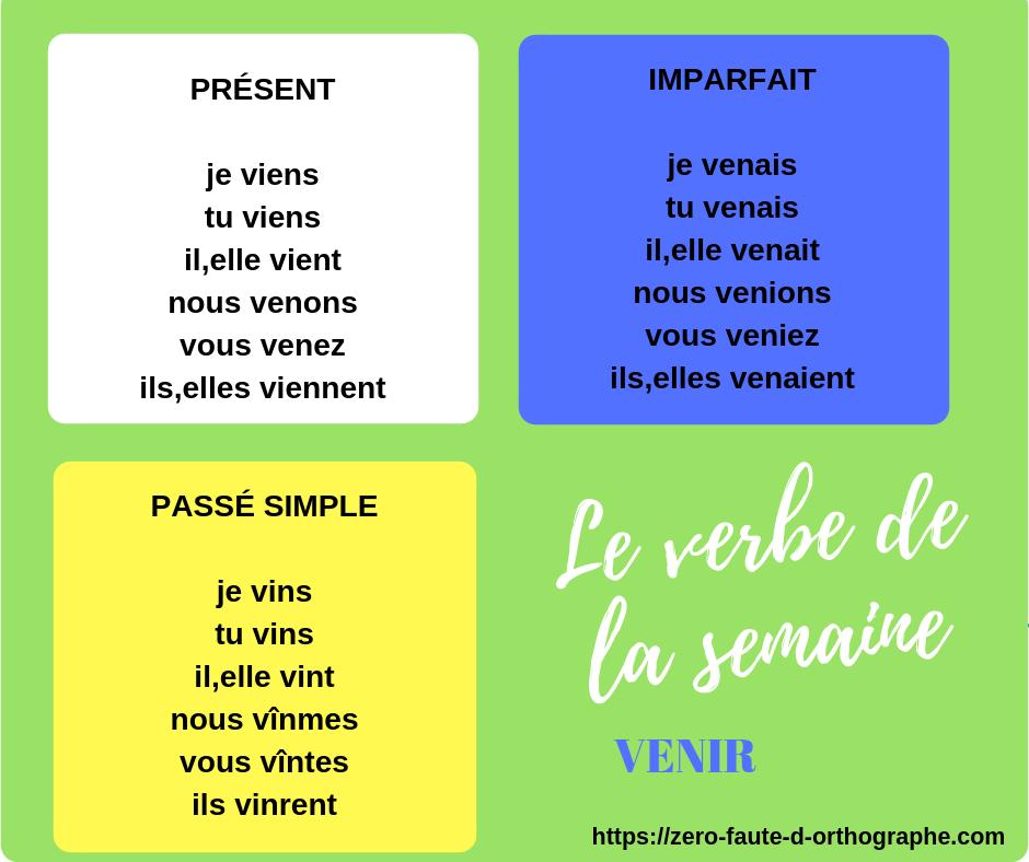 Conjugaison du français verbe venir
